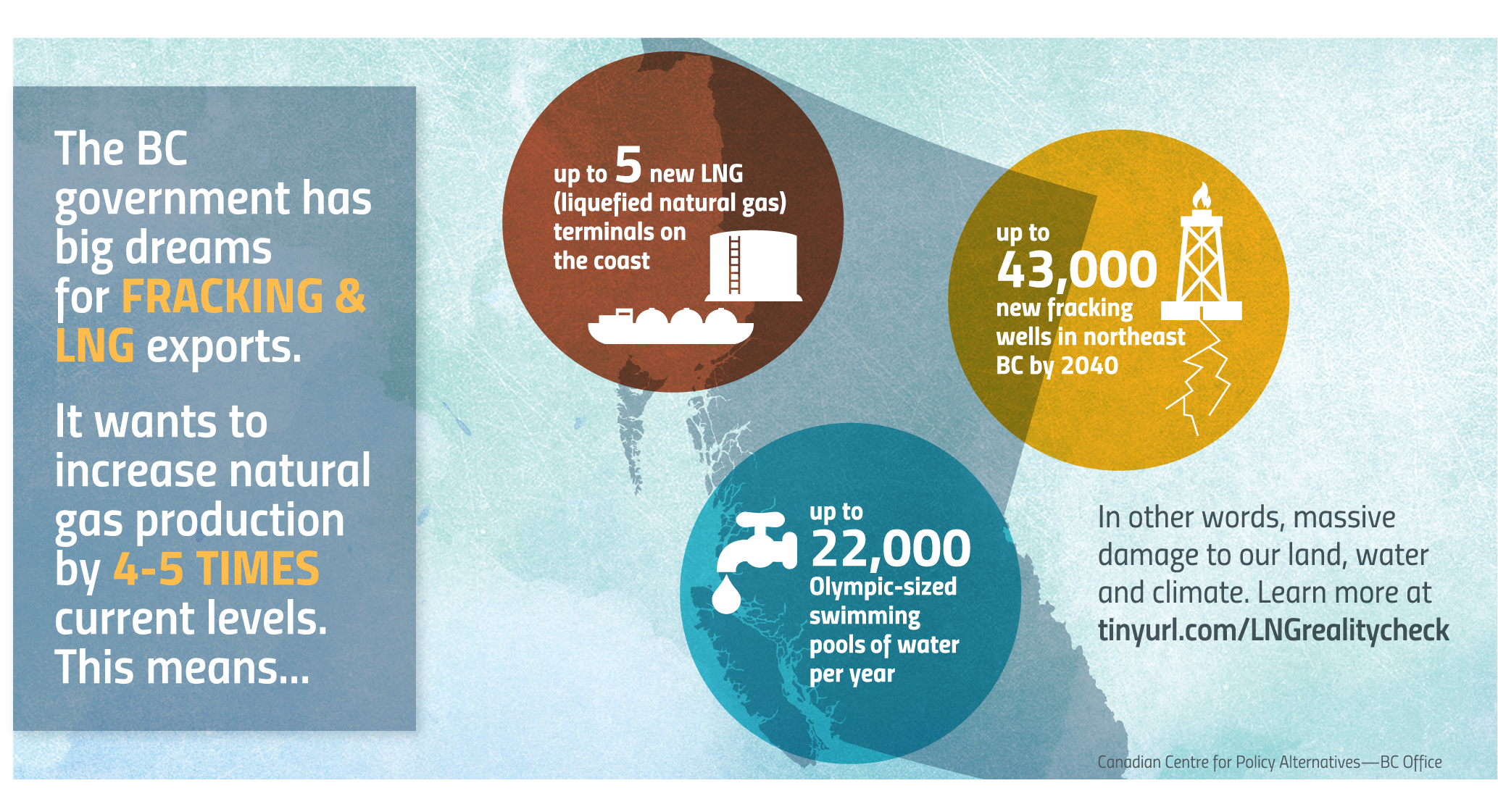 Infographic: BC government has big dreams for fracking and LNG